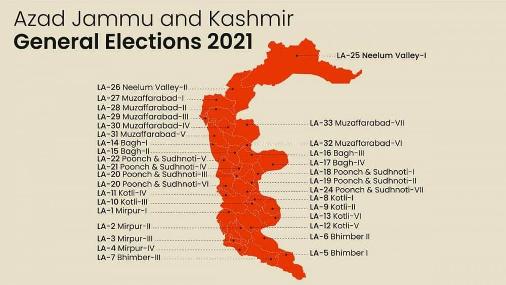 AJK Election live updates 2021 Today