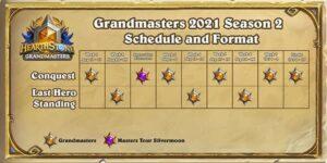 Grandmasters-Timeline-Season-2